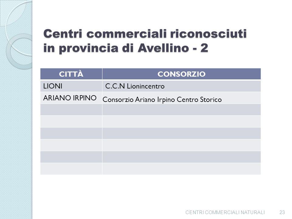 Centri commerciali riconosciuti in provincia di Salerno - 3 CITTÀCONSORZIO BATTIPAGLIAC.C.N Facciamo Centro SALA CONSILINAC.C.N 20.10 CAVA DEI TIRRENI