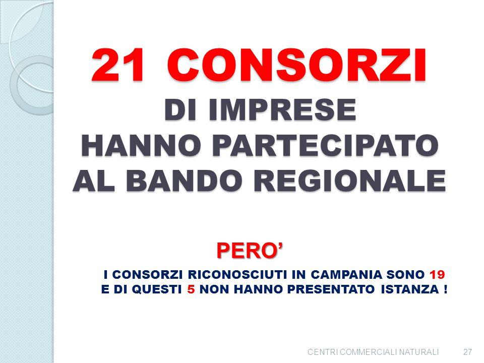 QUANTI CONSORZI DI IMPRESE HANNO PARTECIPATO AL BANDO REGIONALE MISURA B ? 26CENTRI COMMERCIALI NATURALI