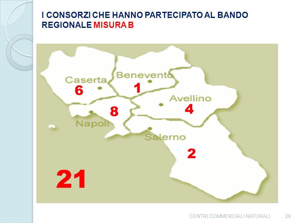 DOVE SONO PRESENTI I CONSORZI CHE HANNO PARTECIPATO AL BANDO REGIONALE MISURA B? 28CENTRI COMMERCIALI NATURALI