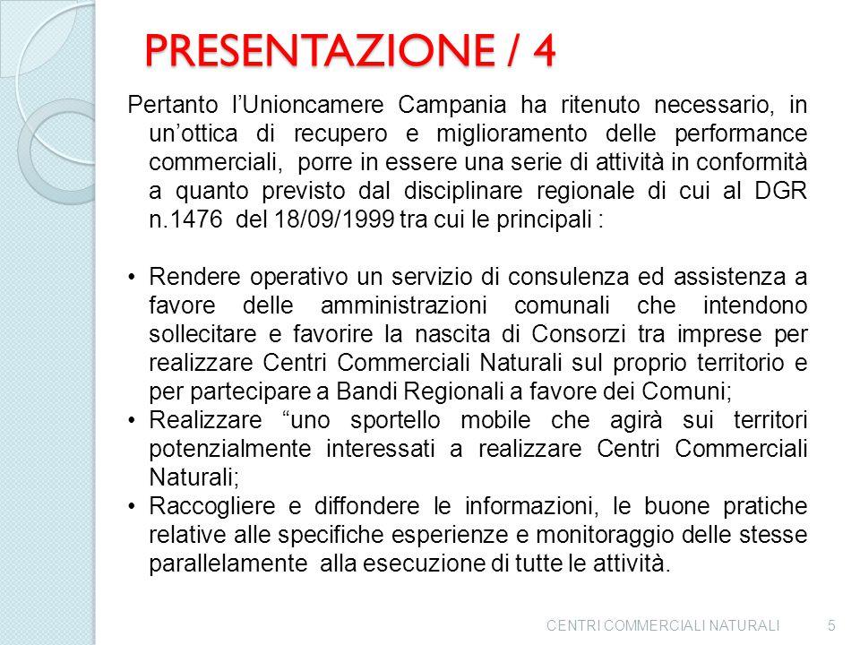 CENTRI COMMERCIALI NATURALI15 DECRETO DIRIGENZIALE 1064 LINEA DI AZIONE A INTERVENTI A FAVORE DELLE AMMINISTRAZIONI COMUNALI PER LA RIQUALIFICAZIONE DELLE AREE MERCATALI E LO SVILUPPO DEI CENTRI COMMERCIALI NATURALI - ANNUALITA 2009 -