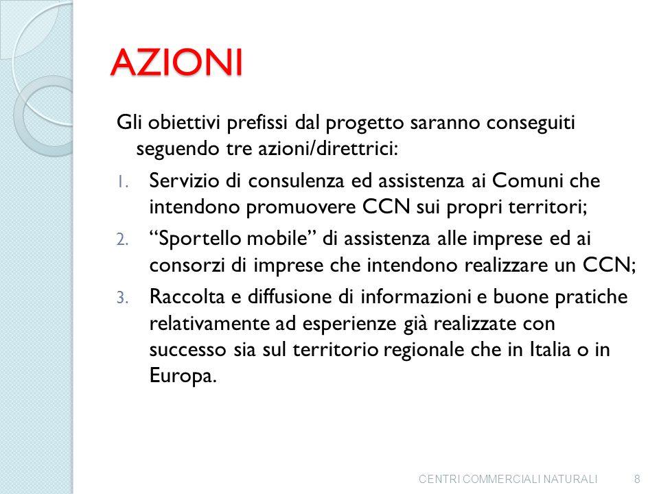 AZIONI Gli obiettivi prefissi dal progetto saranno conseguiti seguendo tre azioni/direttrici: 1.