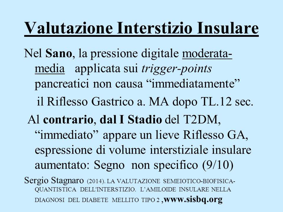 """Valutazione Interstizio Insulare Nel Sano, la pressione digitale moderata- media applicata sui trigger-points pancreatici non causa """"immediatamente"""" i"""