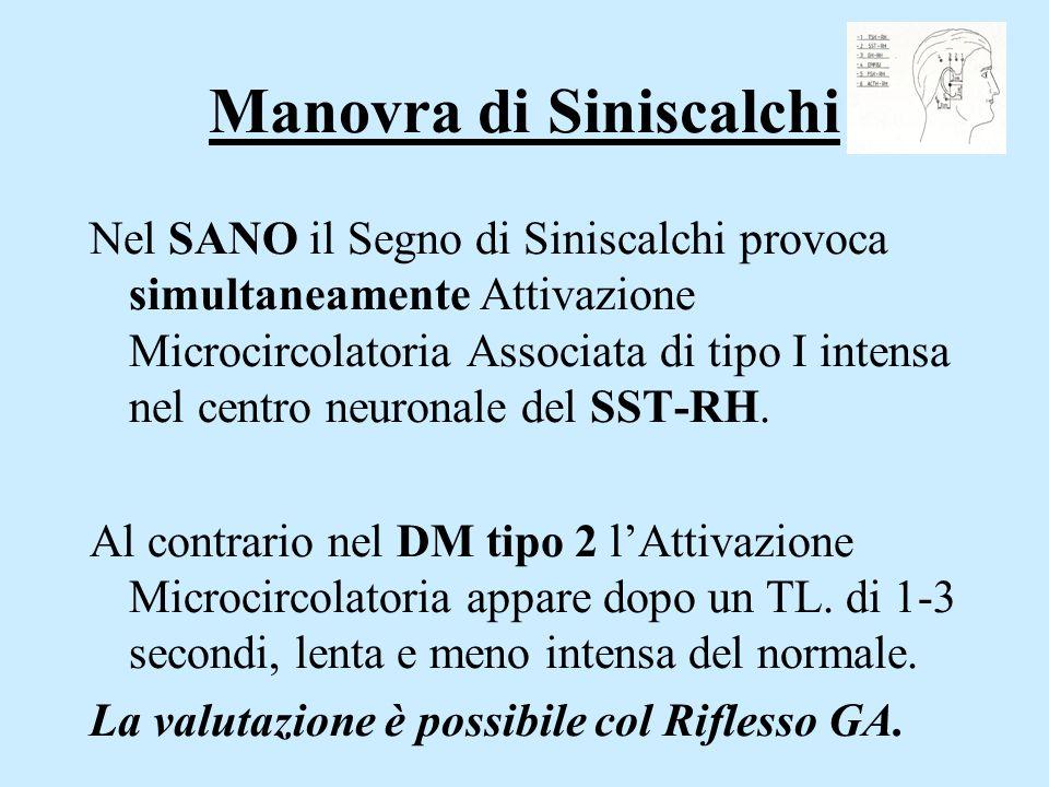 Manovra di Siniscalchi Nel SANO il Segno di Siniscalchi provoca simultaneamente Attivazione Microcircolatoria Associata di tipo I intensa nel centro n