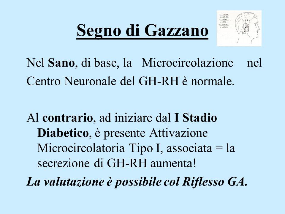 Segno di Gazzano Nel Sano, di base, la Microcircolazione nel Centro Neuronale del GH-RH è normale. Al contrario, ad iniziare dal I Stadio Diabetico, è