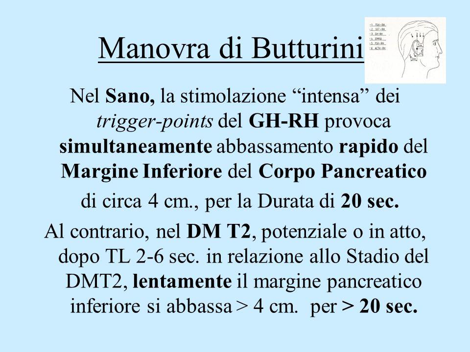 Manovra di Butturini Nel Sano, la stimolazione intensa dei trigger-points del GH-RH provoca simultaneamente abbassamento rapido del Margine Inferiore del Corpo Pancreatico di circa 4 cm., per la Durata di 20 sec.