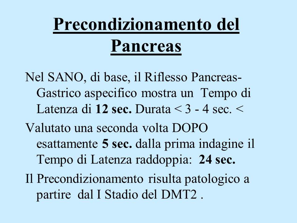 Precondizionamento del Pancreas Nel SANO, di base, il Riflesso Pancreas- Gastrico aspecifico mostra un Tempo di Latenza di 12 sec.