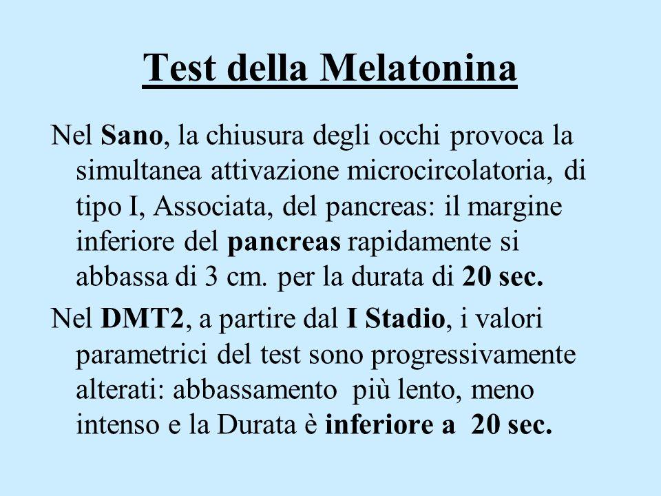 Test della Melatonina Nel Sano, la chiusura degli occhi provoca la simultanea attivazione microcircolatoria, di tipo I, Associata, del pancreas: il margine inferiore del pancreas rapidamente si abbassa di 3 cm.