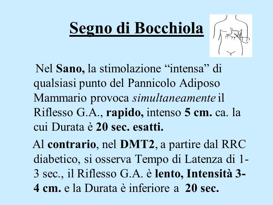 Segno di Bocchiola Nel Sano, la stimolazione intensa di qualsiasi punto del Pannicolo Adiposo Mammario provoca simultaneamente il Riflesso G.A., rapido, intenso 5 cm.