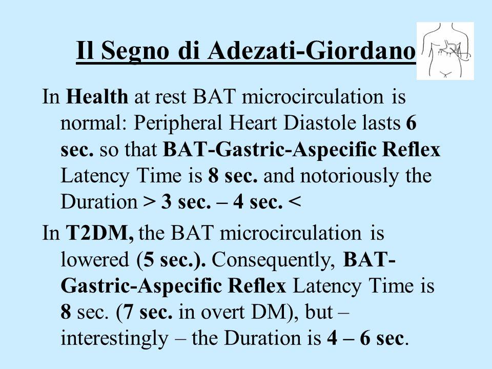 Il Segno di Adezati-Giordano In Health at rest BAT microcirculation is normal: Peripheral Heart Diastole lasts 6 sec. so that BAT-Gastric-Aspecific Re