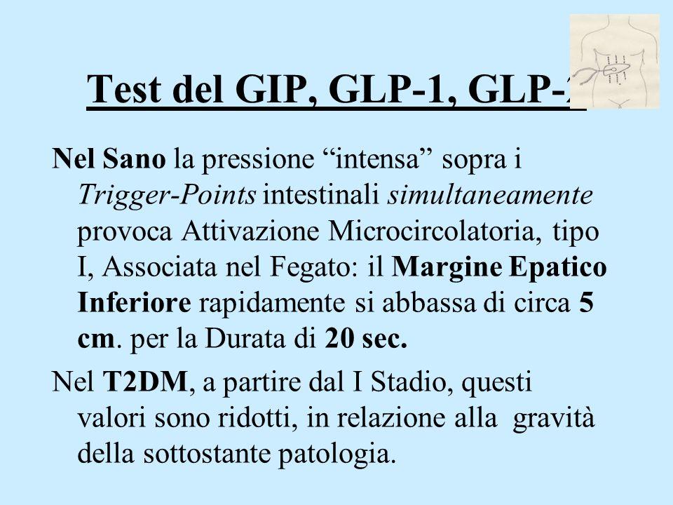 Test del GIP, GLP-1, GLP-2 Nel Sano la pressione intensa sopra i Trigger-Points intestinali simultaneamente provoca Attivazione Microcircolatoria, tipo I, Associata nel Fegato: il Margine Epatico Inferiore rapidamente si abbassa di circa 5 cm.