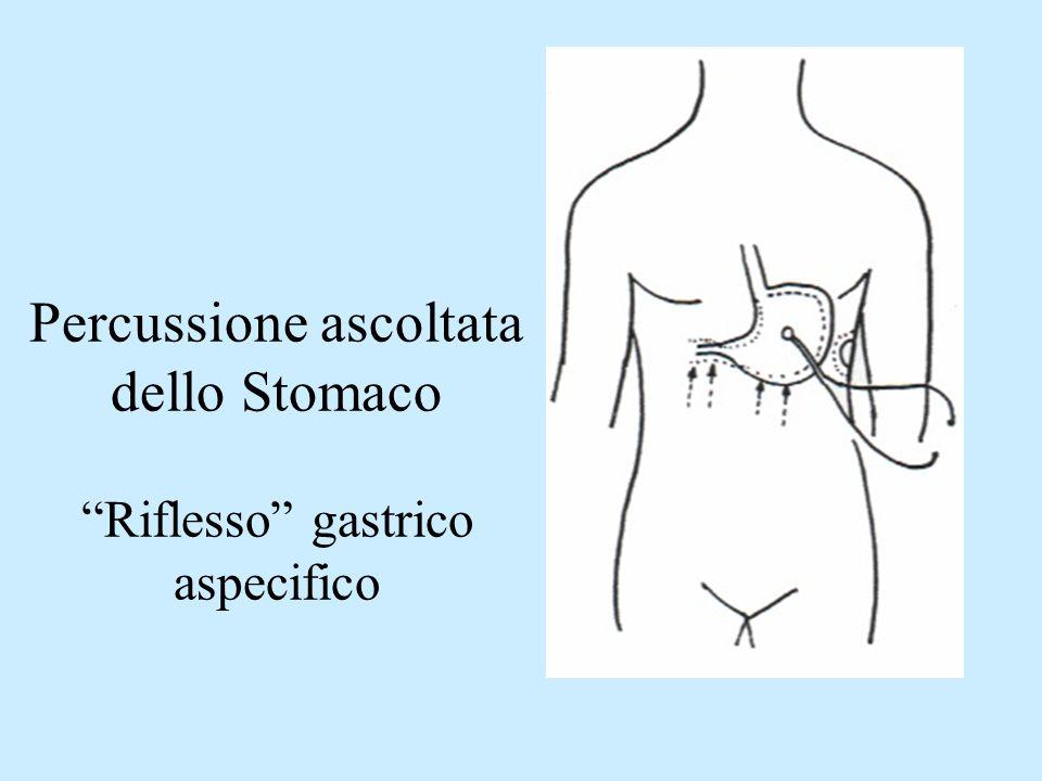 Segno di Alice Nel Sano, la stimolazione intensa del trigger- points del Corpo Pancreatico provoca simultaneamente abbassamento rapido del Margine Epatico Inferiore di circa 4 cm., la cui Durata è 10 sec.