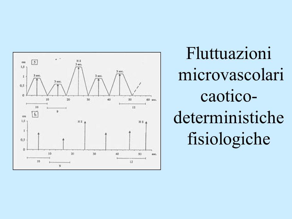 Fluttuazioni microvascolari caotico- deterministiche fisiologiche