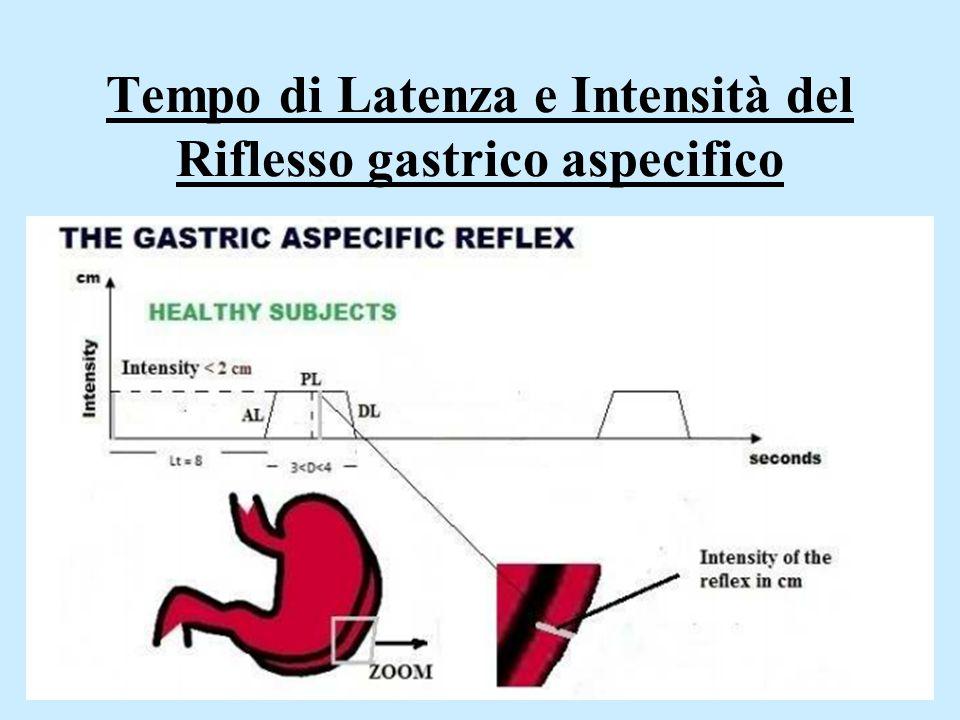 Valutazione Interstizio Insulare Nel Sano, la pressione digitale moderata- media applicata sui trigger-points pancreatici non causa immediatamente il Riflesso Gastrico a.