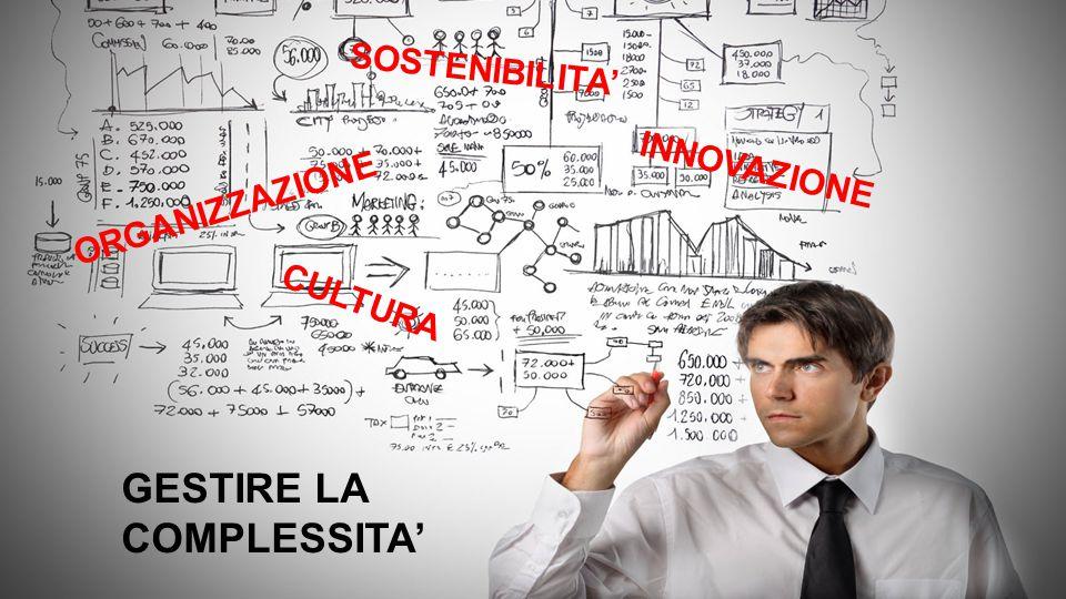 ORGANIZZAZIONE SOSTENIBILITA' CULTURA INNOVAZIONE GESTIRE LA COMPLESSITA'