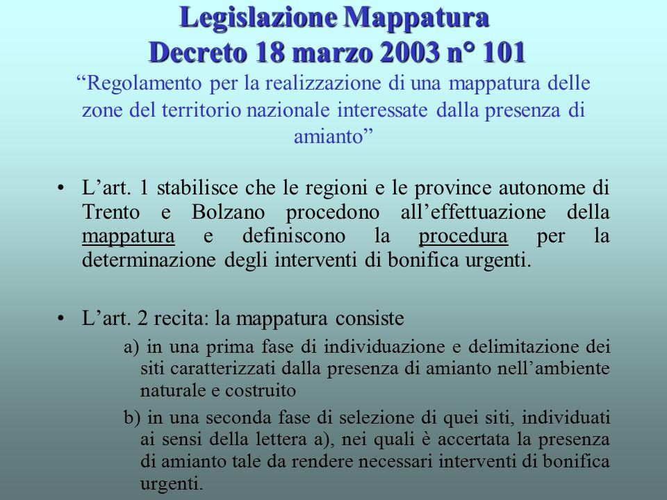 """Legislazione Mappatura Decreto 18 marzo 2003 n° 101 Legislazione Mappatura Decreto 18 marzo 2003 n° 101 """"Regolamento per la realizzazione di una mappa"""