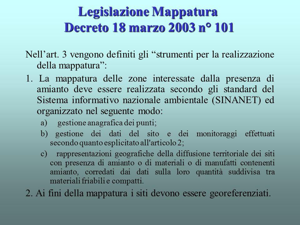 """Legislazione Mappatura Decreto 18 marzo 2003 n° 101 Nell'art. 3 vengono definiti gli """"strumenti per la realizzazione della mappatura"""": 1. La mappatura"""