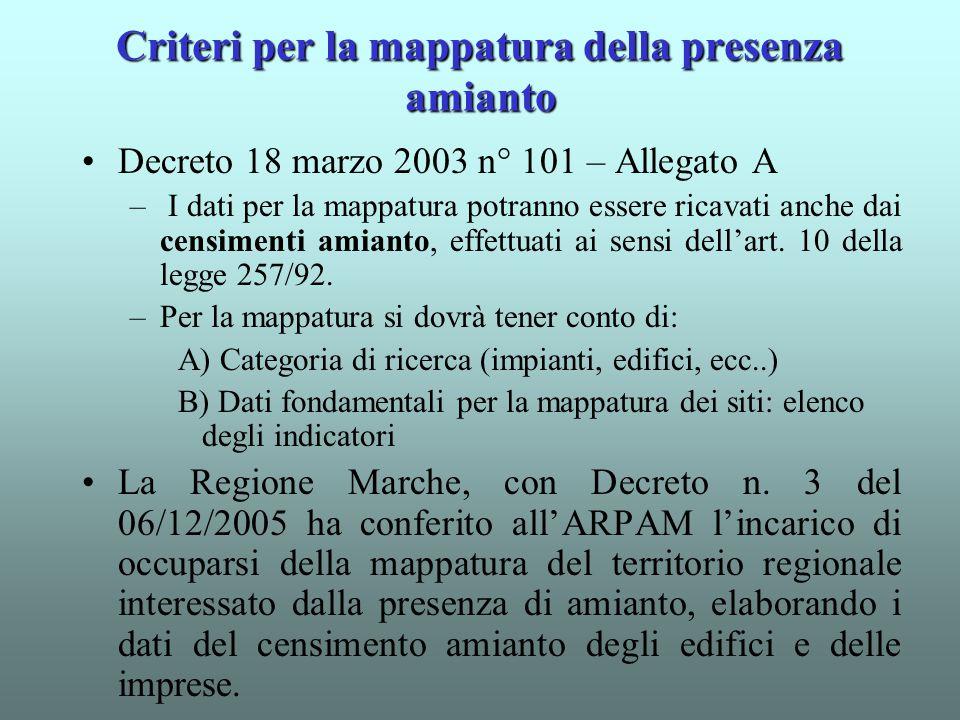 Criteri per la mappatura della presenza amianto Decreto 18 marzo 2003 n° 101 – Allegato A – I dati per la mappatura potranno essere ricavati anche dai
