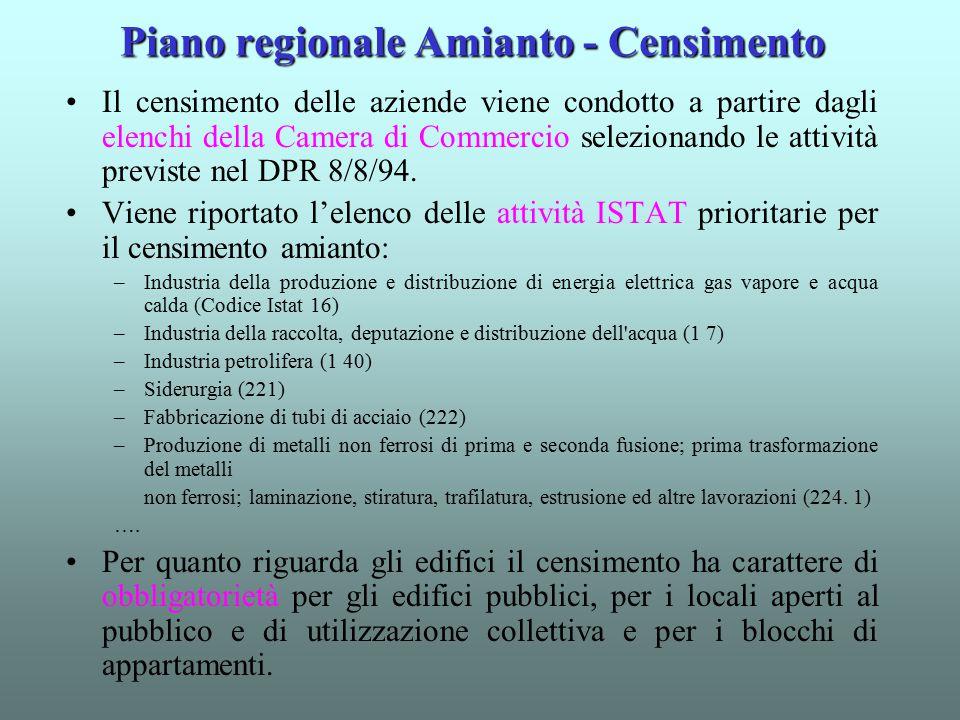 Piano regionale Amianto - Censimento Il censimento delle aziende viene condotto a partire dagli elenchi della Camera di Commercio selezionando le atti