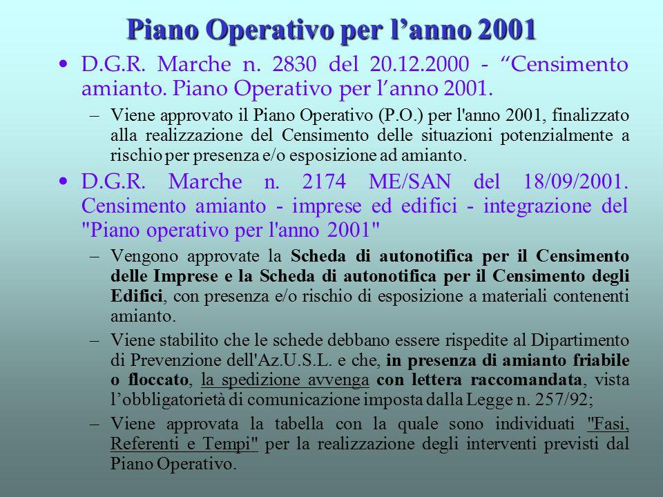 """Piano Operativo per l'anno 2001 D.G.R. Marche n. 2830 del 20.12.2000 - """"Censimento amianto. Piano Operativo per l'anno 2001. –Viene approvato il Piano"""