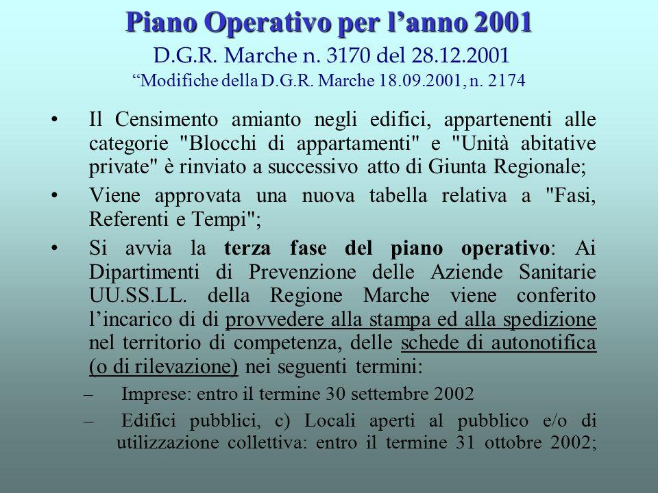 """Piano Operativo per l'anno 2001 Piano Operativo per l'anno 2001 D.G.R. Marche n. 3170 del 28.12.2001 """"Modifiche della D.G.R. Marche 18.09.2001, n. 217"""