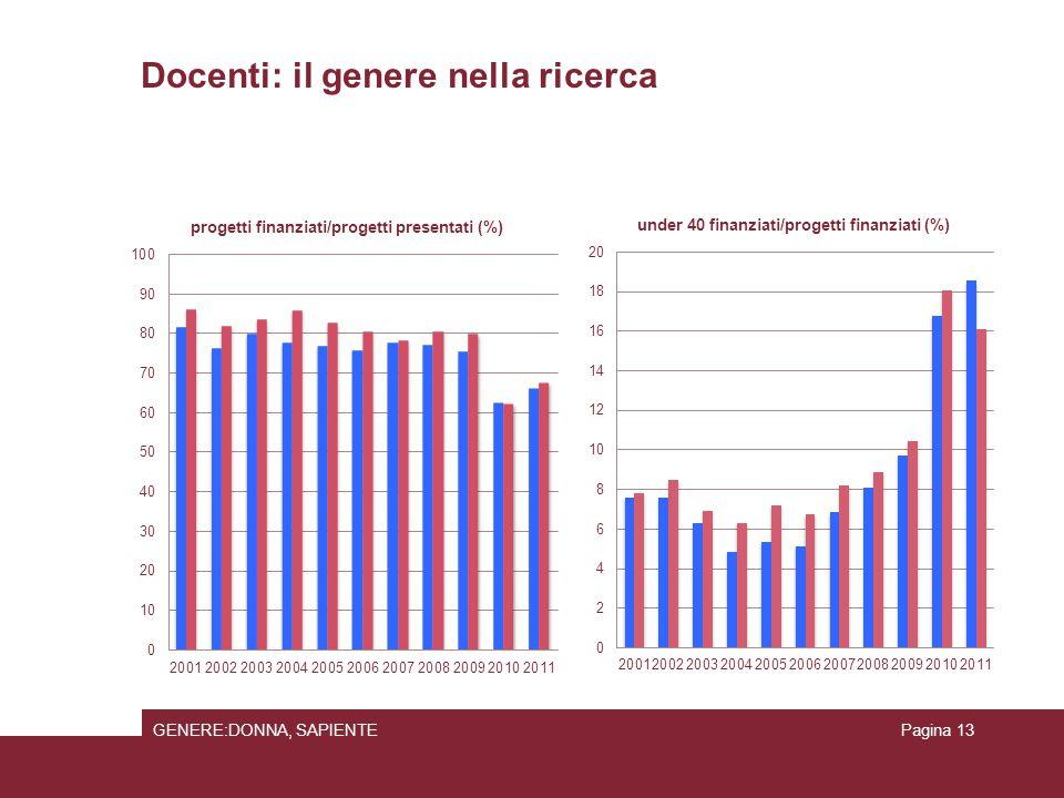 Docenti: il genere nella ricerca GENERE:DONNA, SAPIENTEPagina 13