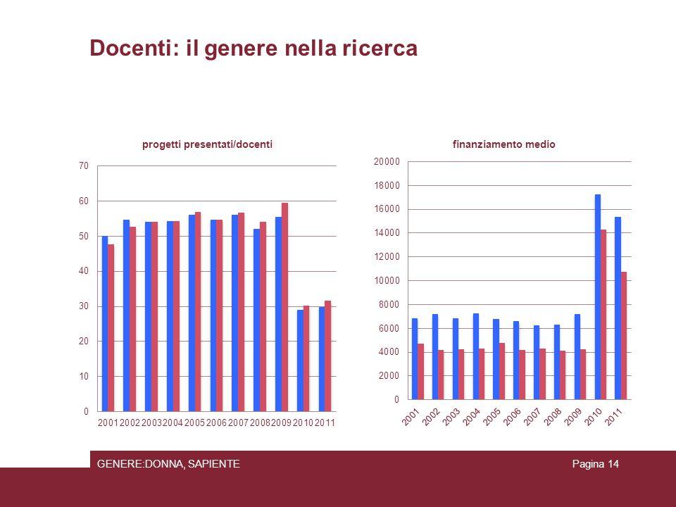 Docenti: il genere nella ricerca GENERE:DONNA, SAPIENTEPagina 14