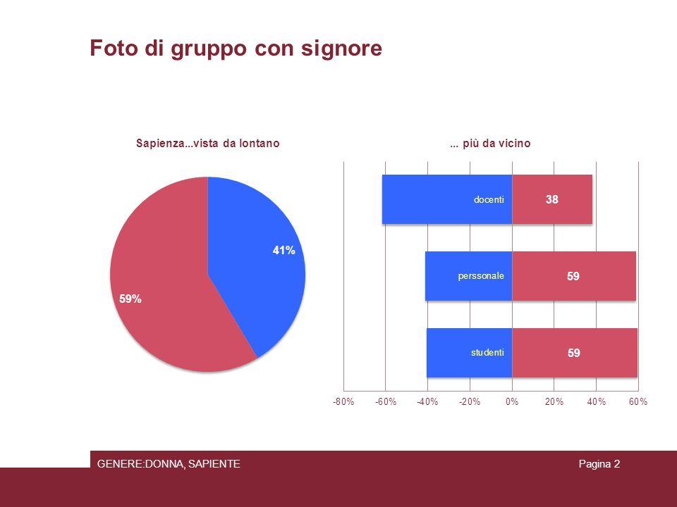 Popolazione studentesca: FACOLTA' GENERE:DONNA, SAPIENTEPagina 23