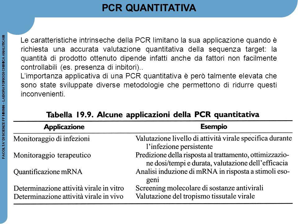 FACOLTA' DI SCIENZE FF MM NN – LABORATORIO DI CHIMICA ANALITICAIII Le caratteristiche intrinseche della PCR limitano la sua applicazione quando è rich