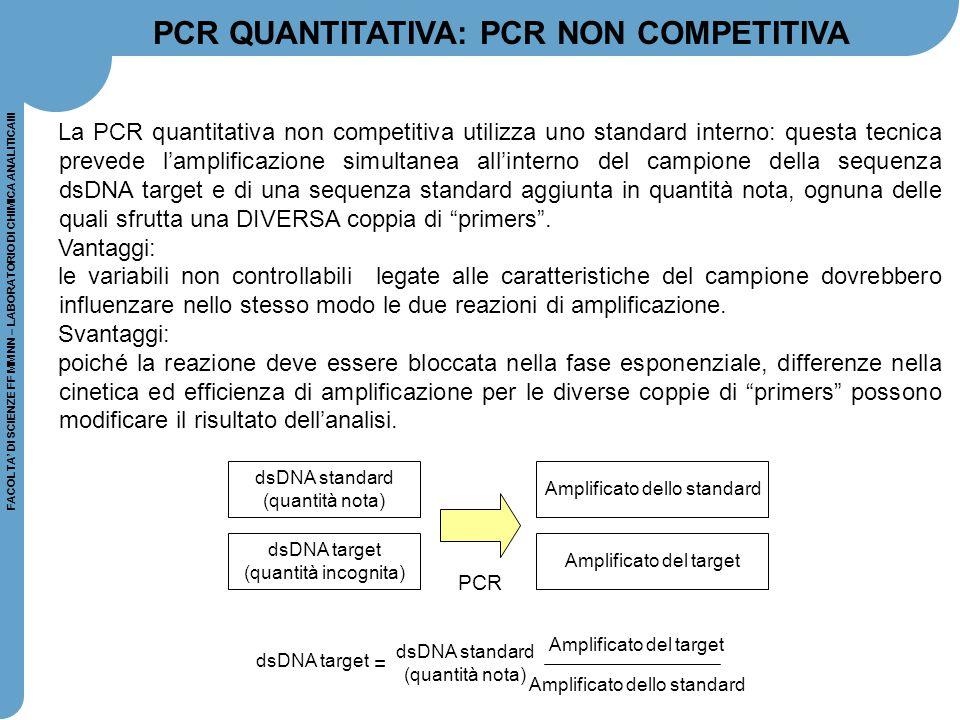 FACOLTA' DI SCIENZE FF MM NN – LABORATORIO DI CHIMICA ANALITICAIII La PCR quantitativa non competitiva utilizza uno standard interno: questa tecnica p