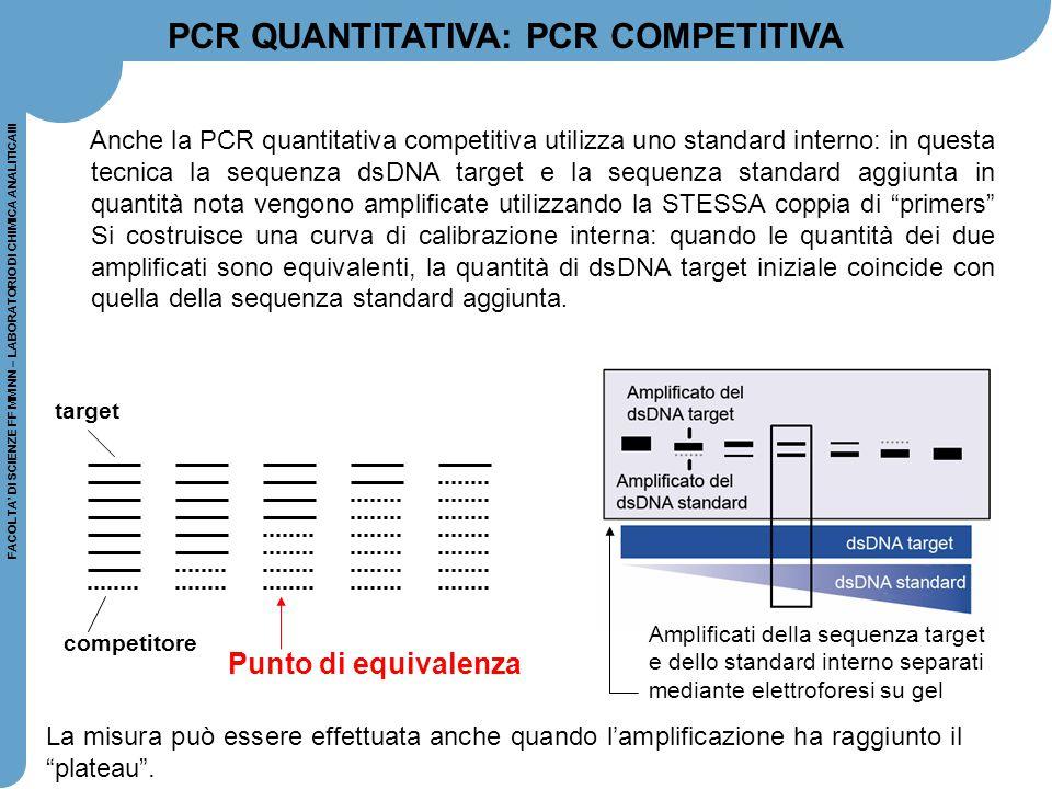 FACOLTA' DI SCIENZE FF MM NN – LABORATORIO DI CHIMICA ANALITICAIII Anche la PCR quantitativa competitiva utilizza uno standard interno: in questa tecn