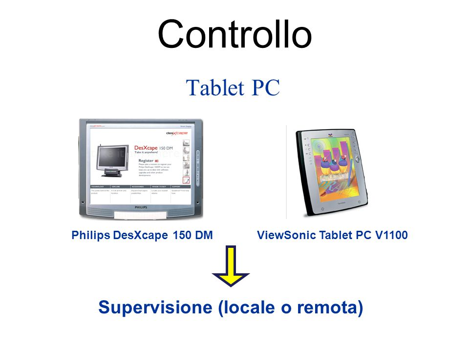 Controllo Tablet PC Philips DesXcape 150 DMViewSonic Tablet PC V1100 Supervisione (locale o remota)