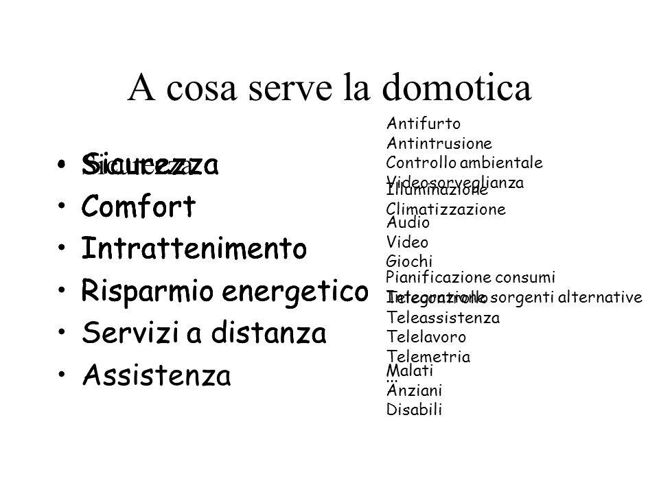 Un possibile Scenario Comunicazioni: (Video)comunicazione fra i diversi ambienti domestici (Video)comunicazione con edificio/condominio (Video)comunicazione tramite rete telematica (comunità virtuale)