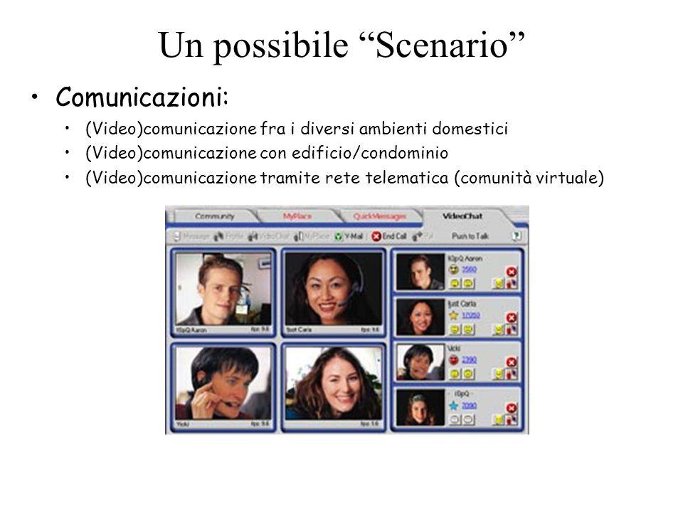 """Un possibile """"Scenario"""" Comunicazioni: (Video)comunicazione fra i diversi ambienti domestici (Video)comunicazione con edificio/condominio (Video)comun"""