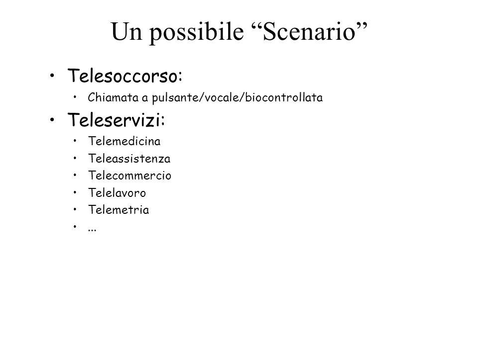 """Un possibile """"Scenario"""" Telesoccorso: Chiamata a pulsante/vocale/biocontrollata Teleservizi: Telemedicina Teleassistenza Telecommercio Telelavoro Tele"""