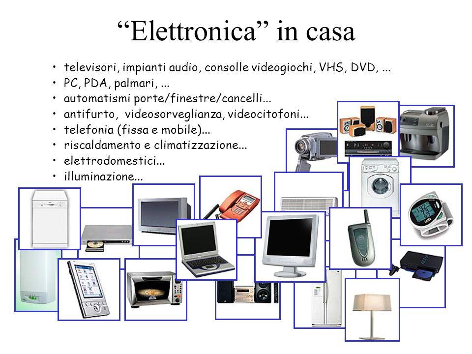 """""""Elettronica"""" in casa televisori, impianti audio, consolle videogiochi, VHS, DVD,... PC, PDA, palmari,... automatismi porte/finestre/cancelli... antif"""
