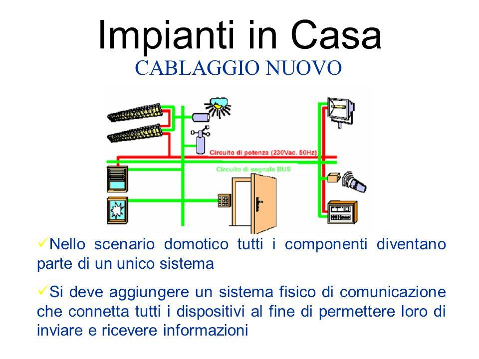 CABLAGGIO NUOVO Impianti in Casa Nello scenario domotico tutti i componenti diventano parte di un unico sistema Si deve aggiungere un sistema fisico d