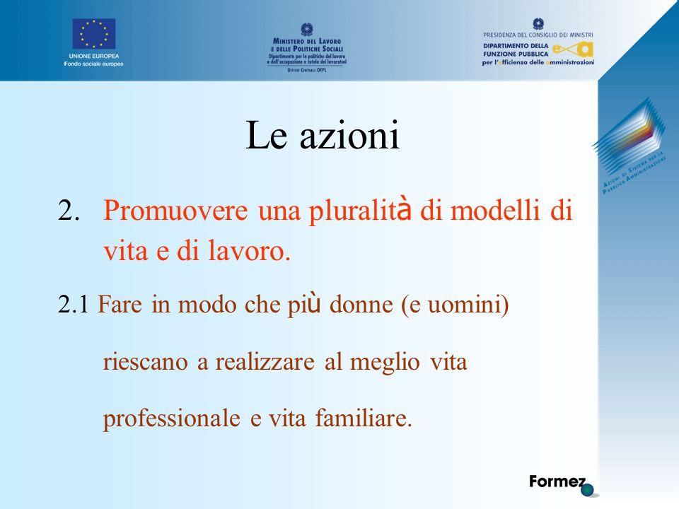 Le azioni 2.Promuovere una pluralit à di modelli di vita e di lavoro.