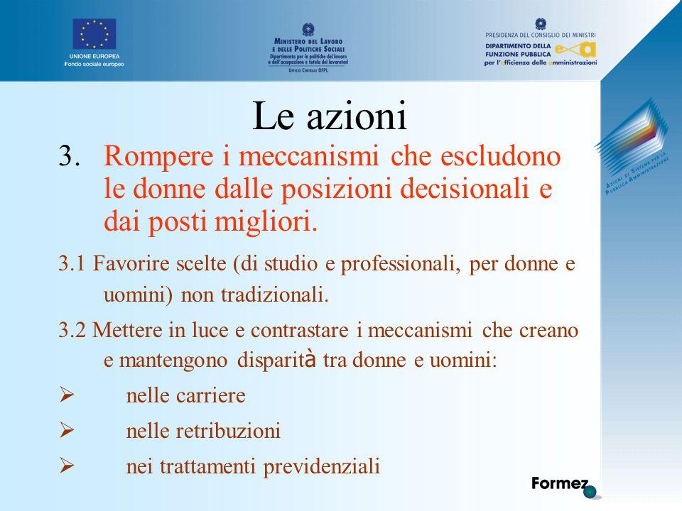 Le azioni 3.Rompere i meccanismi che escludono le donne dalle posizioni decisionali e dai posti migliori.