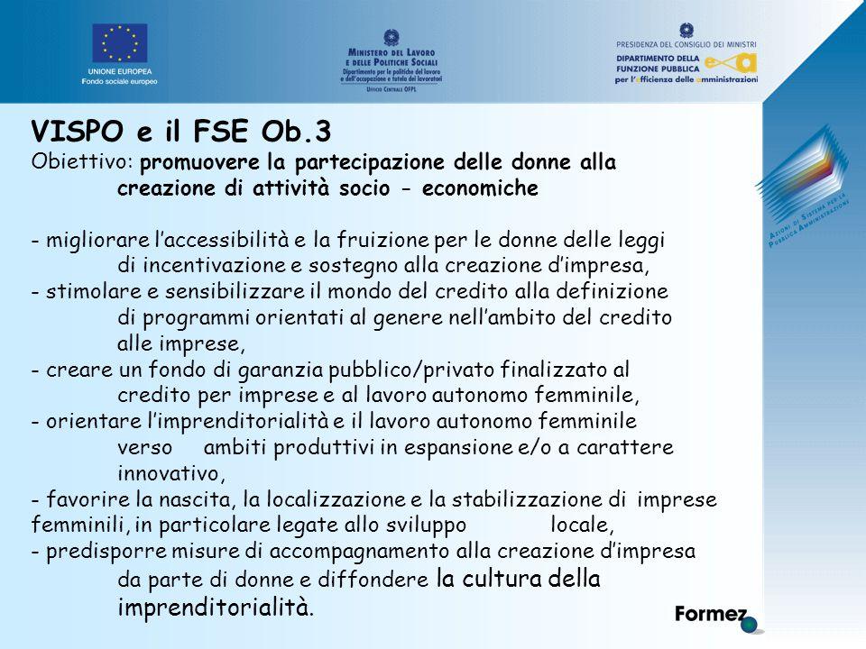 VISPO e il FSE Ob.3 Obiettivo: promuovere la partecipazione delle donne alla creazione di attività socio - economiche - migliorare l'accessibilità e la fruizione per le donne delle leggi di incentivazione e sostegno alla creazione d'impresa, - stimolare e sensibilizzare il mondo del credito alla definizione di programmi orientati al genere nell'ambito del credito alle imprese, - creare un fondo di garanzia pubblico/privato finalizzato al credito per imprese e al lavoro autonomo femminile, - orientare l'imprenditorialità e il lavoro autonomo femminile verso ambiti produttivi in espansione e/o a carattere innovativo, - favorire la nascita, la localizzazione e la stabilizzazione di imprese femminili, in particolare legate allo sviluppo locale, - predisporre misure di accompagnamento alla creazione d'impresa da parte di donne e diffondere la cultura della imprenditorialità.