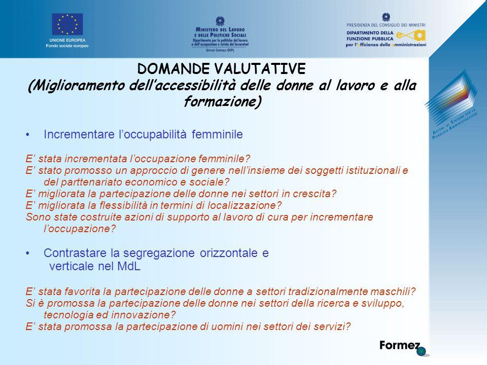 DOMANDE VALUTATIVE (Miglioramento dell'accessibilità delle donne al lavoro e alla formazione) Incrementare l'occupabilità femminile E' stata incrementata l'occupazione femminile.