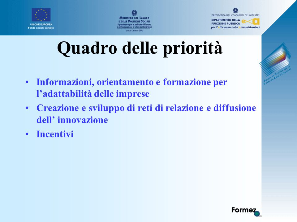Quadro delle priorità Informazioni, orientamento e formazione per l'adattabilità delle imprese Creazione e sviluppo di reti di relazione e diffusione dell' innovazione Incentivi