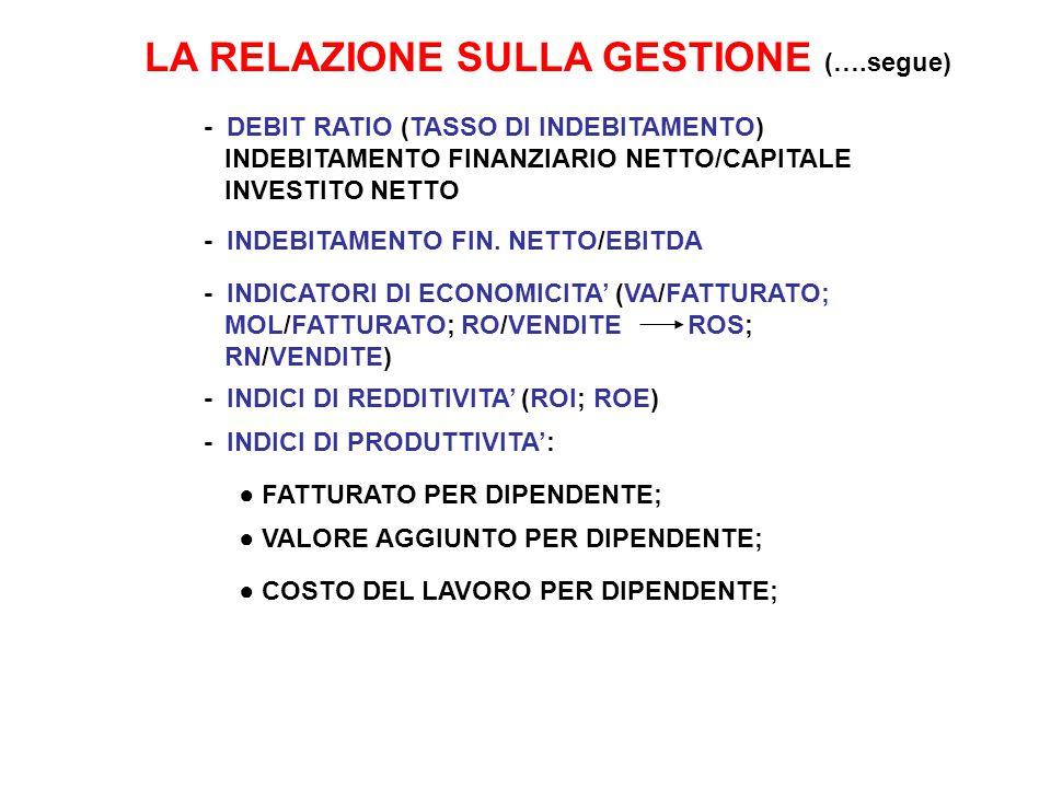 LA RELAZIONE SULLA GESTIONE (….segue) - DEBIT RATIO (TASSO DI INDEBITAMENTO) INDEBITAMENTO FINANZIARIO NETTO/CAPITALE INVESTITO NETTO - INDICI DI REDDITIVITA' (ROI; ROE) - INDEBITAMENTO FIN.