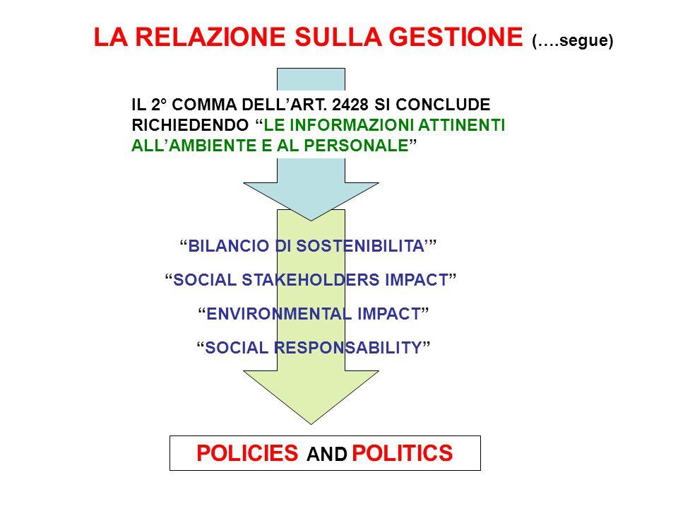 LA RELAZIONE SULLA GESTIONE (….segue) BILANCIO DI SOSTENIBILITA' IL 2° COMMA DELL'ART.
