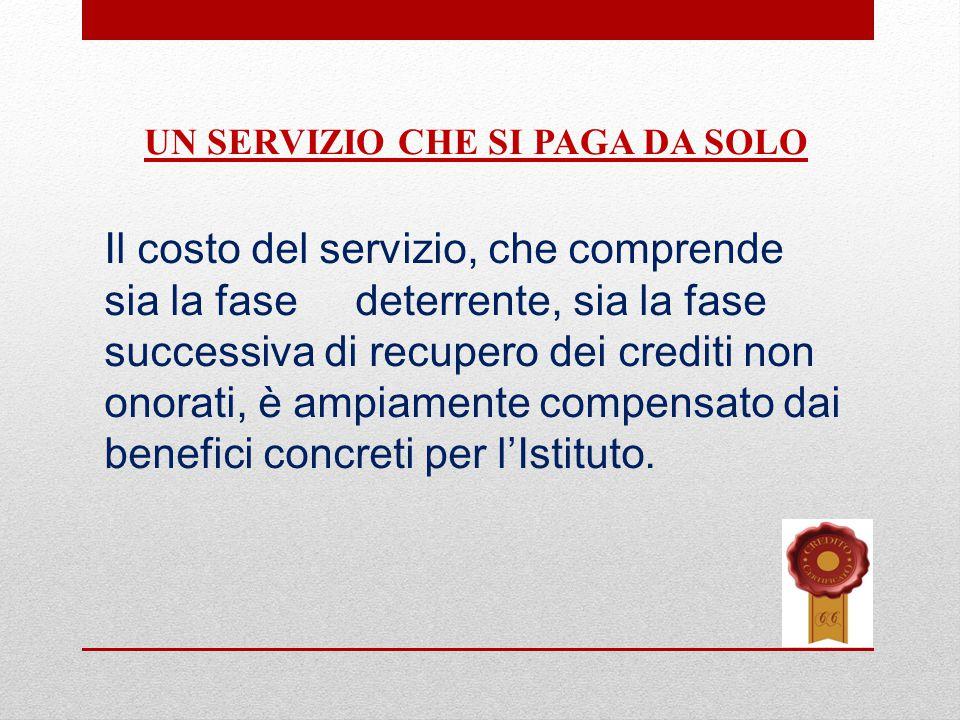 Il costo del servizio, che comprende sia la fase deterrente, sia la fase successiva di recupero dei crediti non onorati, è ampiamente compensato dai benefici concreti per l'Istituto.
