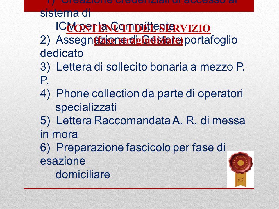 1) Creazione credenziali di accesso al sistema di ICM per la Committente 2) Assegnazione di Gestore portafoglio dedicato 3) Lettera di sollecito bonaria a mezzo P.