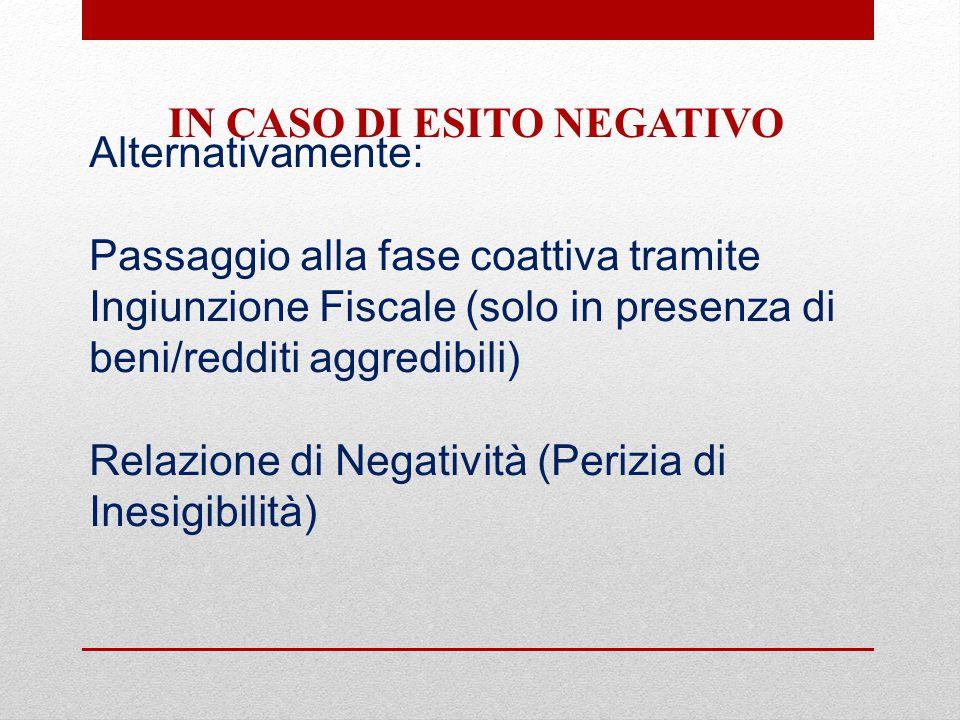 Alternativamente: Passaggio alla fase coattiva tramite Ingiunzione Fiscale (solo in presenza di beni/redditi aggredibili) Relazione di Negatività (Perizia di Inesigibilità) IN CASO DI ESITO NEGATIVO