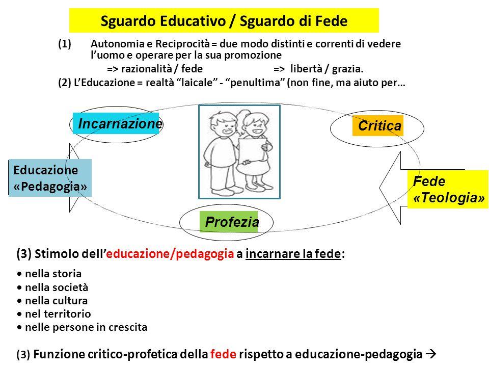 Sguardo Educativo / Sguardo di Fede (1)Autonomia e Reciprocità = due modo distinti e correnti di vedere l'uomo e operare per la sua promozione => razionalità / fede => libertà / grazia.