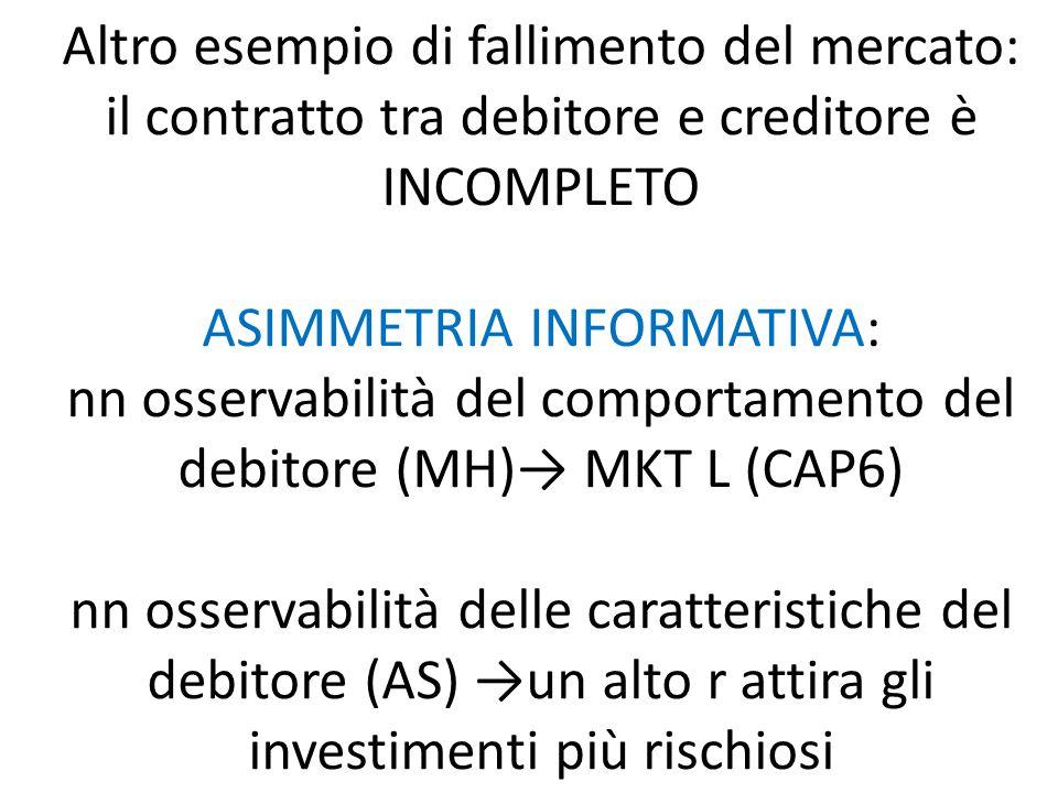 Altro esempio di fallimento del mercato: il contratto tra debitore e creditore è INCOMPLETO ASIMMETRIA INFORMATIVA: nn osservabilità del comportamento del debitore (MH)→ MKT L (CAP6) nn osservabilità delle caratteristiche del debitore (AS) →un alto r attira gli investimenti più rischiosi