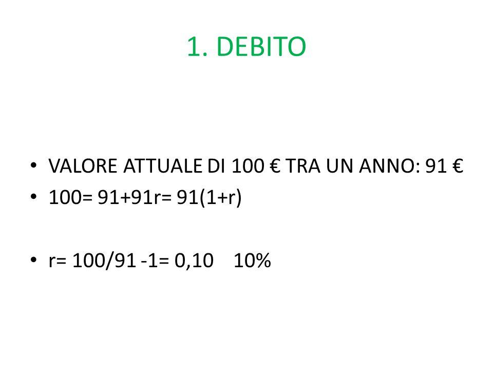 1. DEBITO VALORE ATTUALE DI 100 € TRA UN ANNO: 91 € 100= 91+91r= 91(1+r) r= 100/91 -1= 0,10 10%