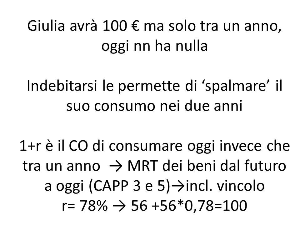 Giulia avrà 100 € ma solo tra un anno, oggi nn ha nulla Indebitarsi le permette di 'spalmare' il suo consumo nei due anni 1+r è il CO di consumare oggi invece che tra un anno → MRT dei beni dal futuro a oggi (CAPP 3 e 5)→incl.
